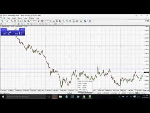 Wealth Generators, iMarketslive, Forex Training - 4XFRAT