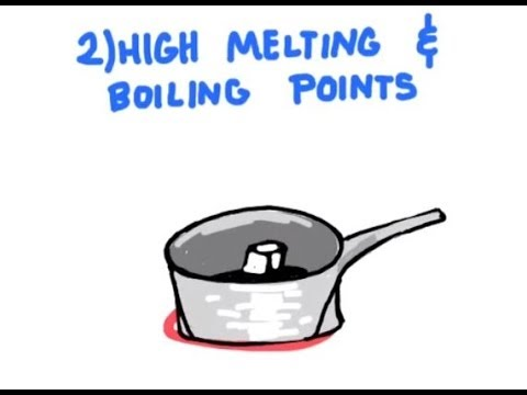 learn melting point and boiling point of ionic solids and cooling