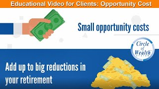 Circle of Wealth® Explain Lost Opportunity Cost - Educational Video for Clients