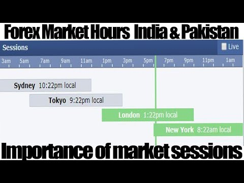 Www forex com pk open market