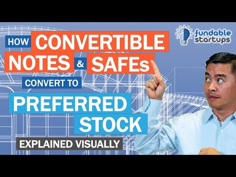 How convertible notes and SAFEs convert to preferred stock - explained visually