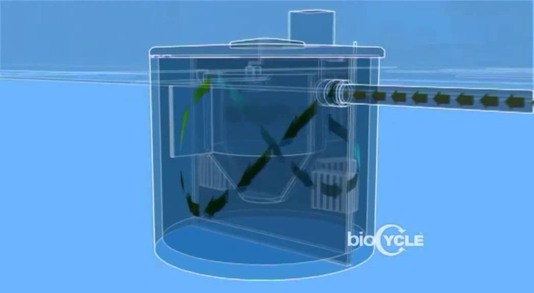 BIOCYCLE TANK ANATOMY 30 - YouTube