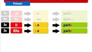 """French lesson : Verbes en """"er"""" au présent"""