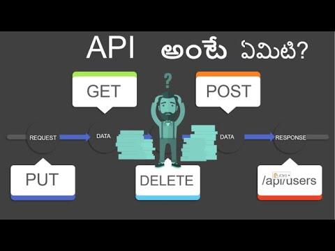 Download What is API means explained in Telugu by #WebGuru || #VenkateshMogili