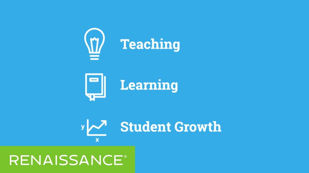 Renaissance Learning Logo