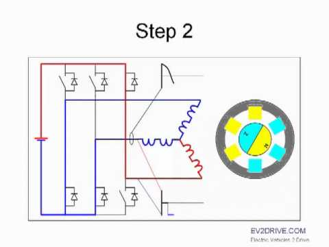 3 phase dc motor control ja atir youtube for How does a single phase motor work