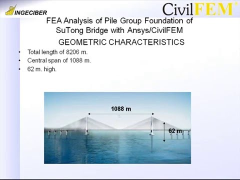 ansys civilfem software free