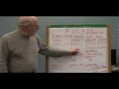 FUTA Tax Calculation 2012