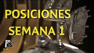 COPA LIBERTADORES 2017  | TABLA DE POSICIONES SEMANA 1