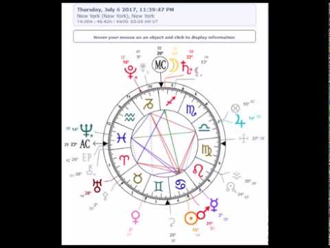 ARCHANGELS REVEAL SEPTEMBER 23, 2017! PROPHECY ALERT! DO NOT MISS THIS VIDEO!!!