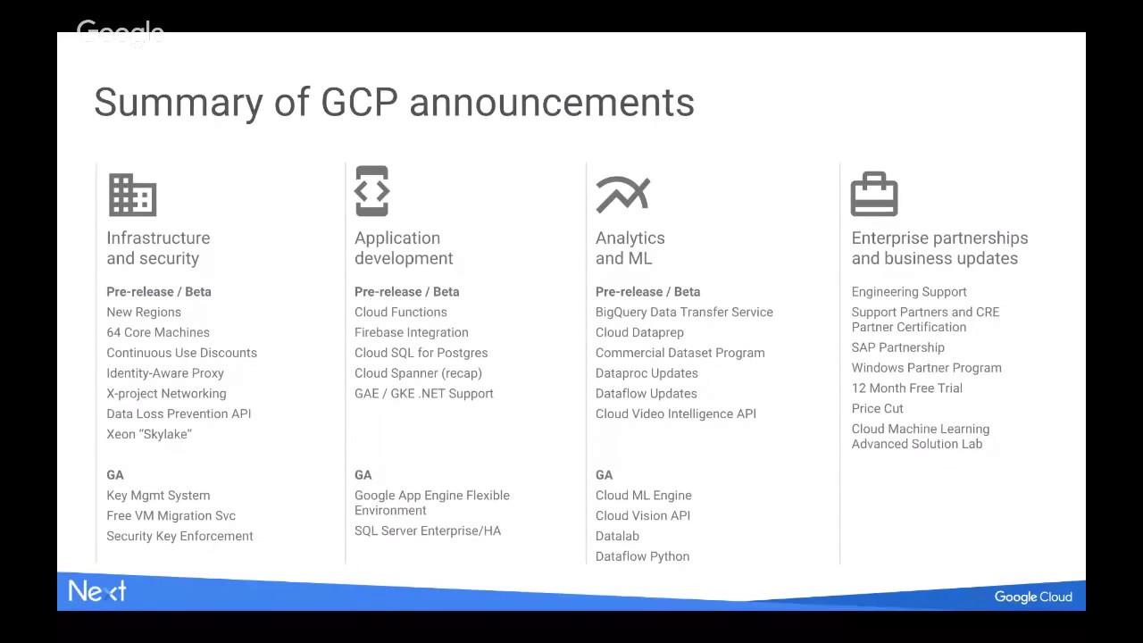Gcp online meetup 7 google cloud next 2017 conference recap and gcp online meetup 7 google cloud next 2017 conference recap and highlights 1betcityfo Choice Image