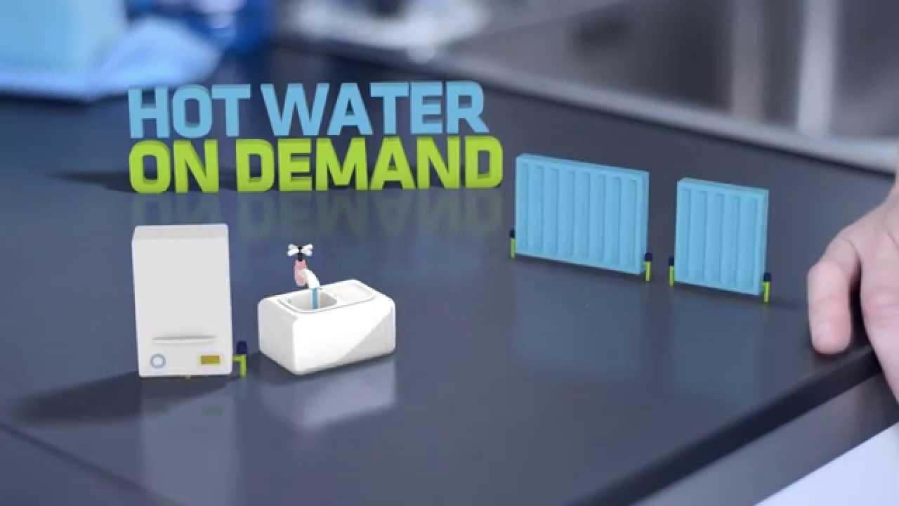 Combi Boilers Explained – British Gas - YouTube