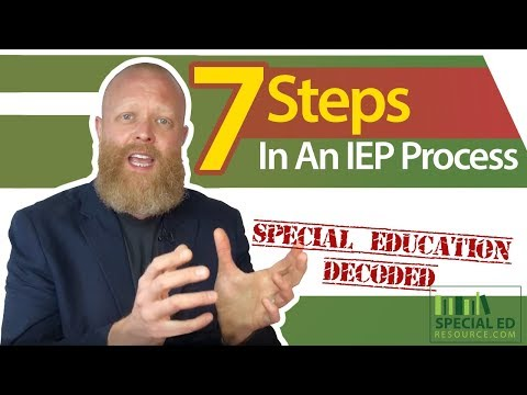 7 Steps In An IEP Process   Special Education Decoded