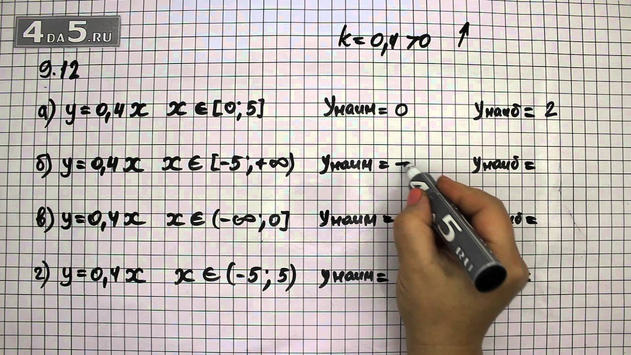 Видеоурок по алгебре мордкович 7 класс посмотреть бесплатно онлайн