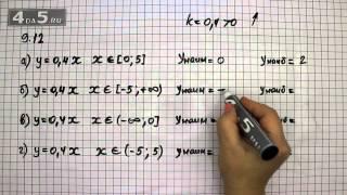 видео Решебник: ГДЗ по алгебре 7 класс