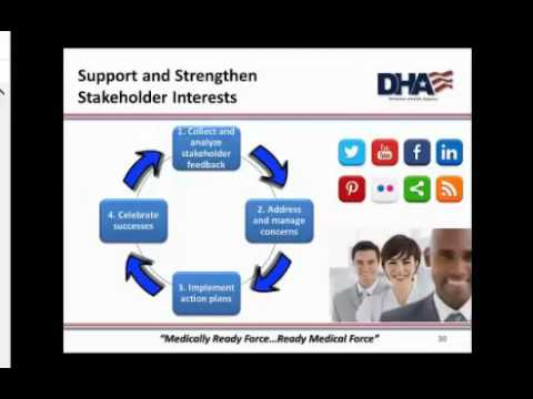 DCoE Webinar: Reporting Program Evaluation Findings - Communications Methods and Planning