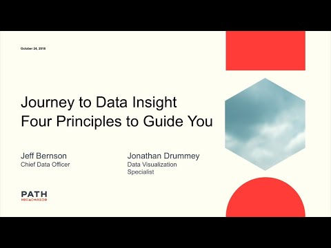 Journey to data insight | Four principles to guide you