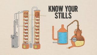 Whiskey 101: Know Y๐ur Stills to Know Your Whiskey
