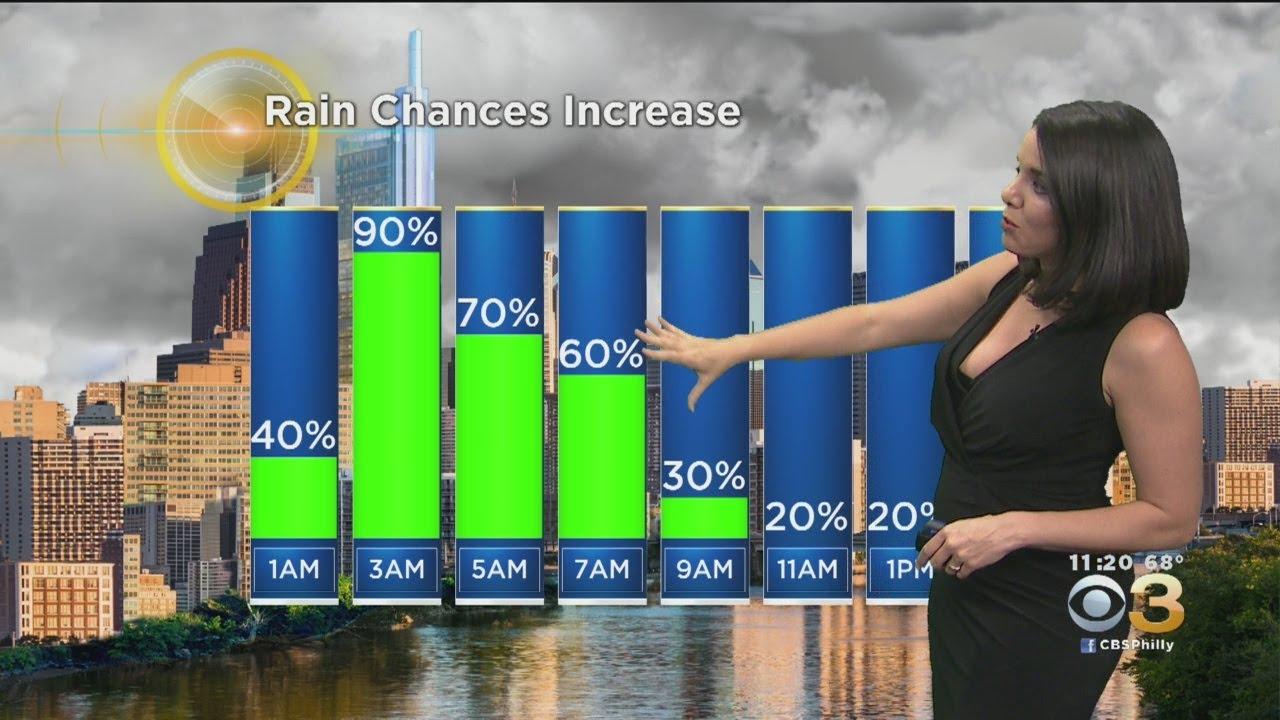 Philadelphia Weather: Downpour Early Saturday