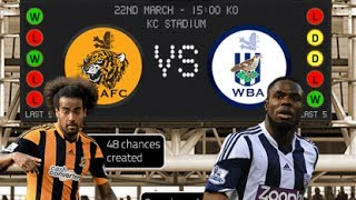 Hull City vs West Bromwich Albion 2013/2014 (Home)