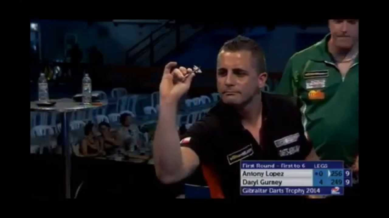 Gibraltar Darts Trophy