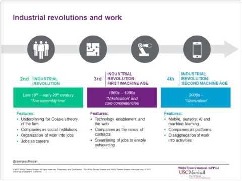 Webinar: The Future of HR (2017)