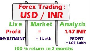 Forex Trading: USD/INR: Best Trading Strategy: Live Chart: Profit = 1.05 LAKH