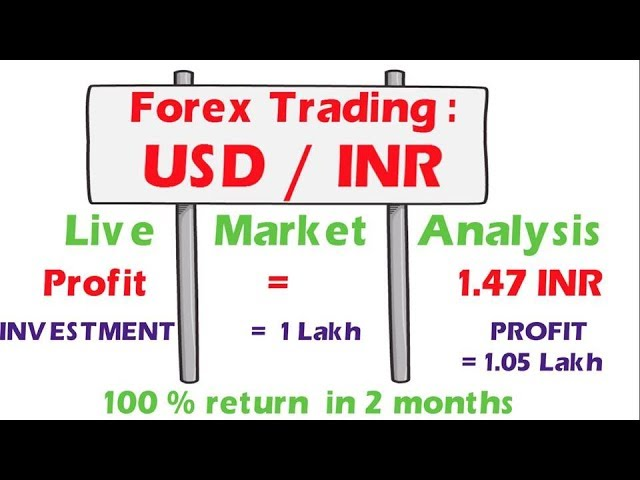 Forex Trading Usd Inr Best Strategy Live Chart Profit 1 05 Lakh