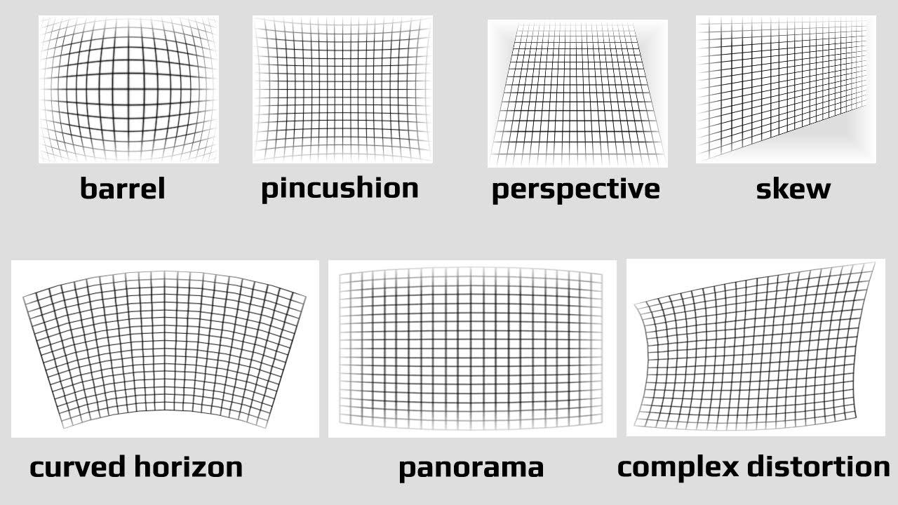 Photoshop Image Distortion Correction Tutorial – Basic & Complex