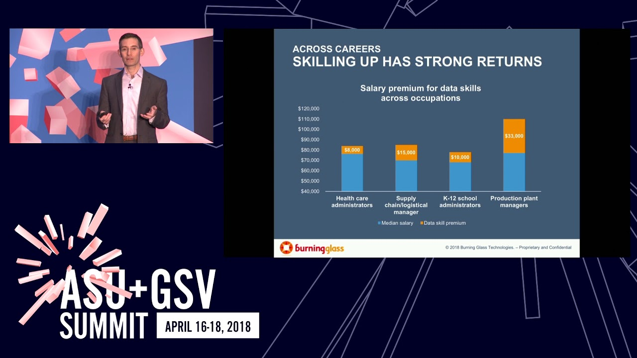 ASU GSV Summit: Thought Leaders: Burning Glass Technologies