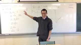 Differentiating Powers of x (3 of 4: First Principles & the Hyperbola)