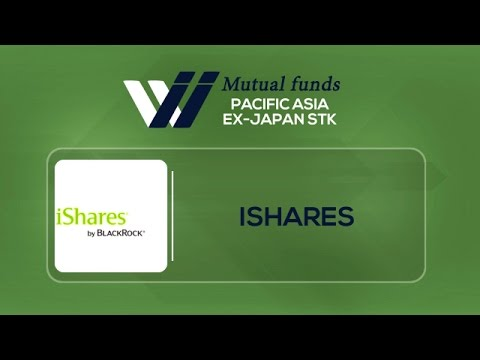 iShares MSCI All Country Asia ex Japan