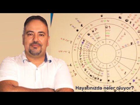 Astroloji Ile Nasıl Tanıştım? Arif Aydın Ile Astroloji