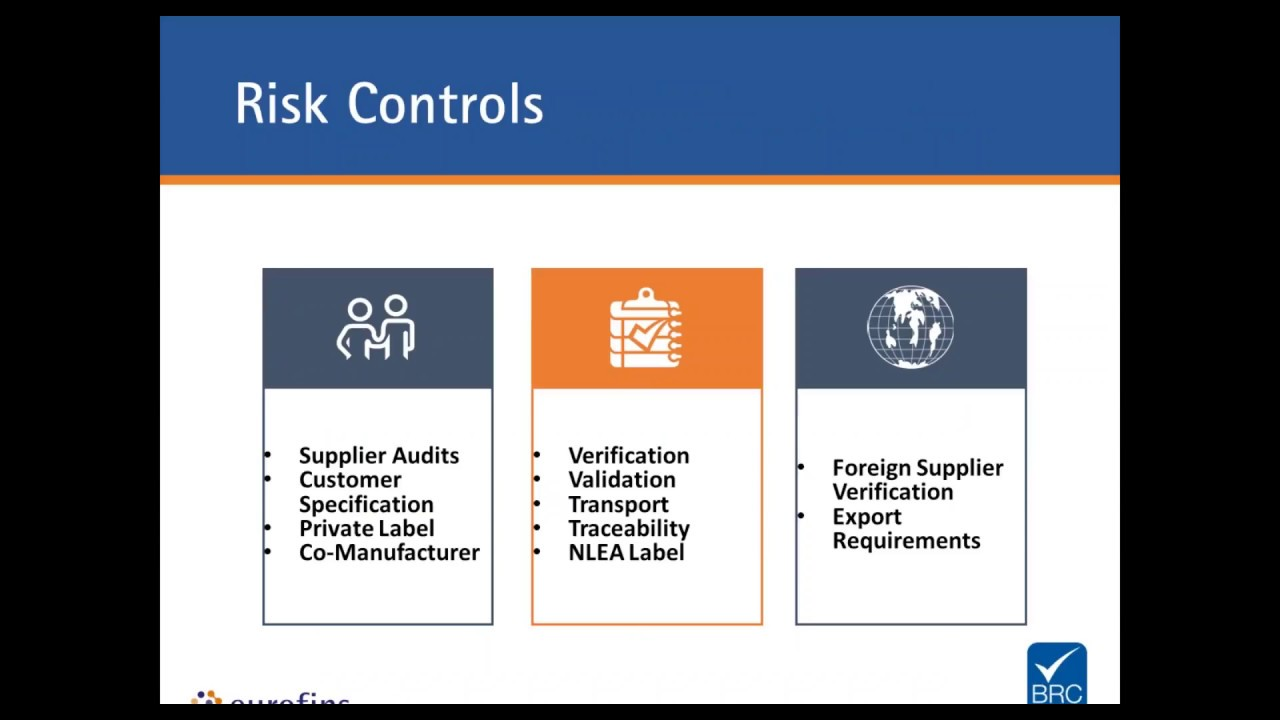 Supply Chain Verification Strategies for BRC Certified Sites