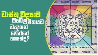 Piyum Vila | වාස්තු විද්යාව ඔබේ ජීවිහයට වැදගත් වෙන්නේ කෙසේද?| 06- 03 - 2019 | Siyatha TV Thumbnail