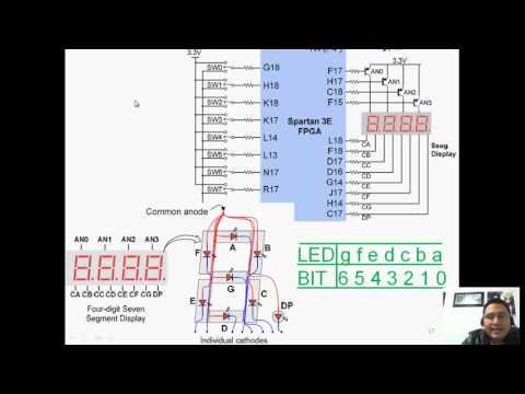 Display de 7 segmentos FPGAs nexys 2  (Verilog) - Hackeando Tec