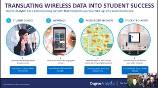 Behavioral Data for Education Decision Making, with Degree Analytics