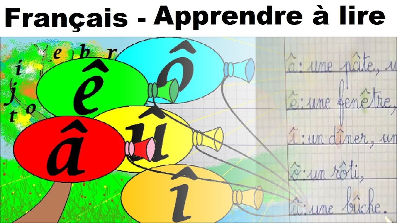 Fran ais maternelle apprendre lire au cp et crire for Cuisinier francais 7 lettres