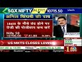 Anil Singhvi's View ON Nifty /Bank Nifty 17/01/2018 [TOP RATED]