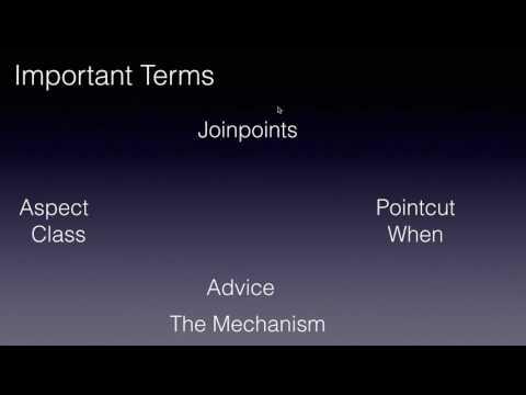 Aspect Oriented Programming (AOP) Terminology