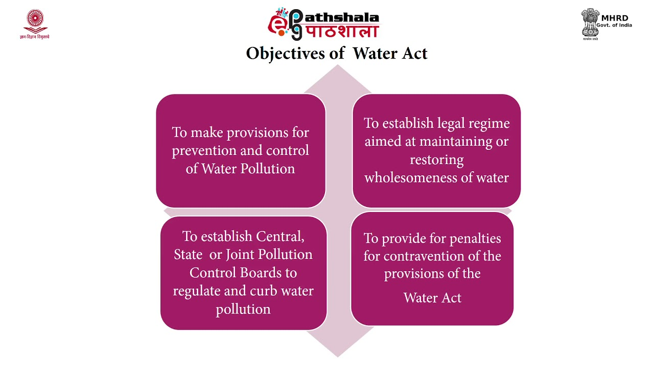 water pollution act 1974