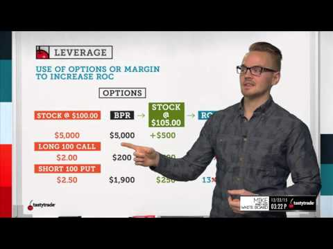 Leverage | Options Trading Concepts