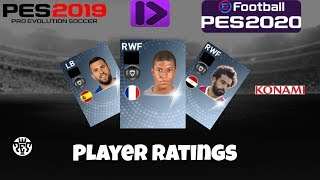 Players of the week max overall rating
