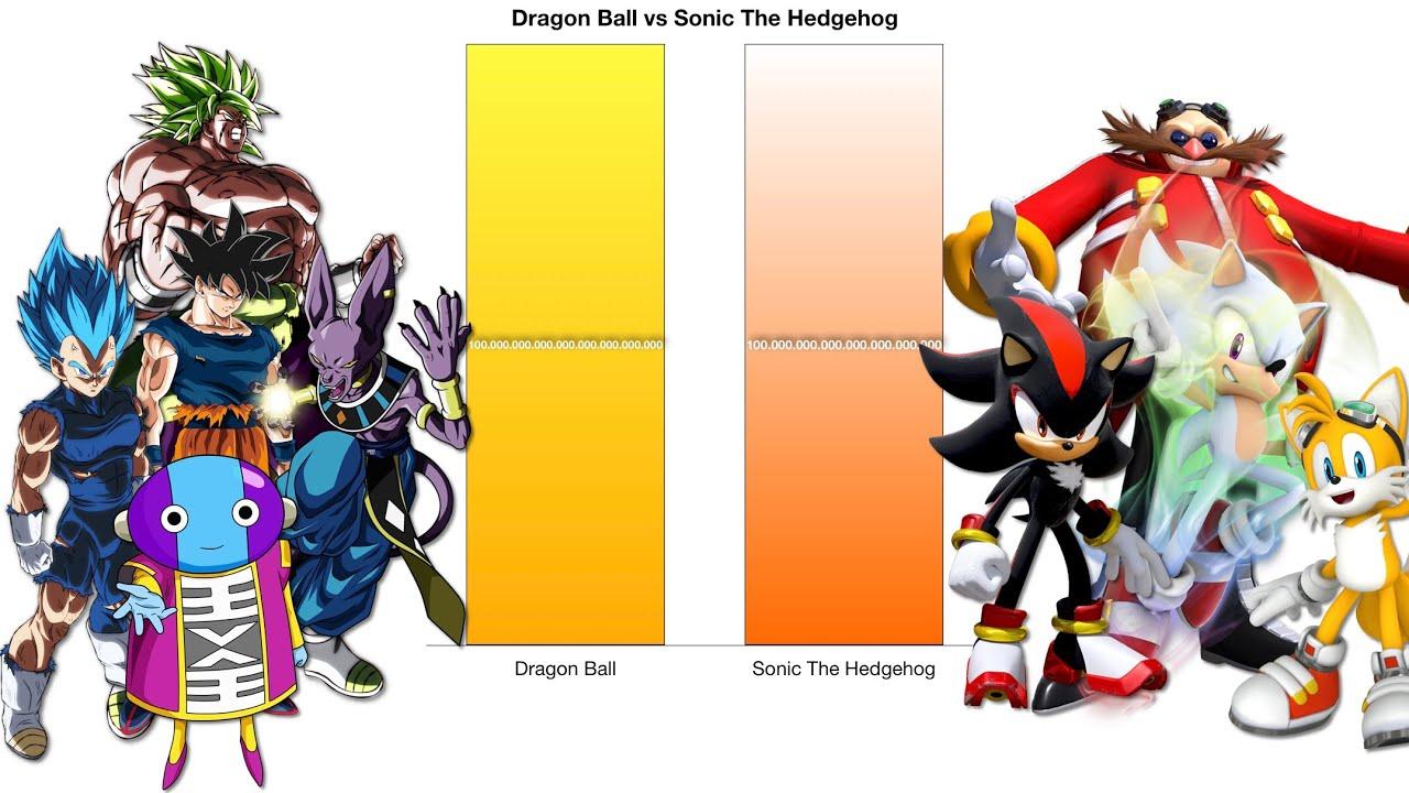 Dragon Ball Vs Sonic The Hedgehog Power Levels Comparison Youtube