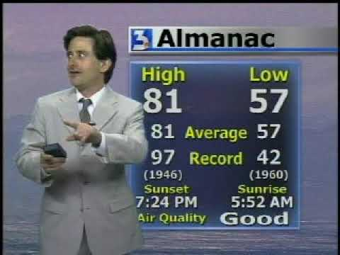 Fear & Loafing: Corey tries out being a weatherman