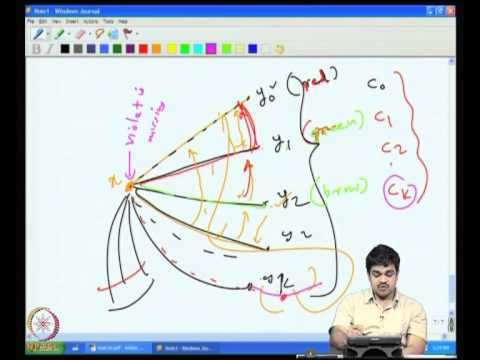 Mod03 Lec16 Proof of Vizings theorem Introduction to