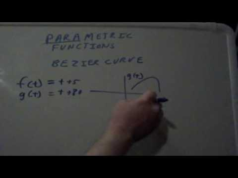 Introduction To Parametric Functions and Bezier Curves