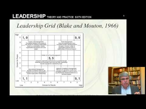 Behavioral Approach To Leadership Northouse 7th Ed Ch