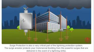 How Lightning Protection Works?
