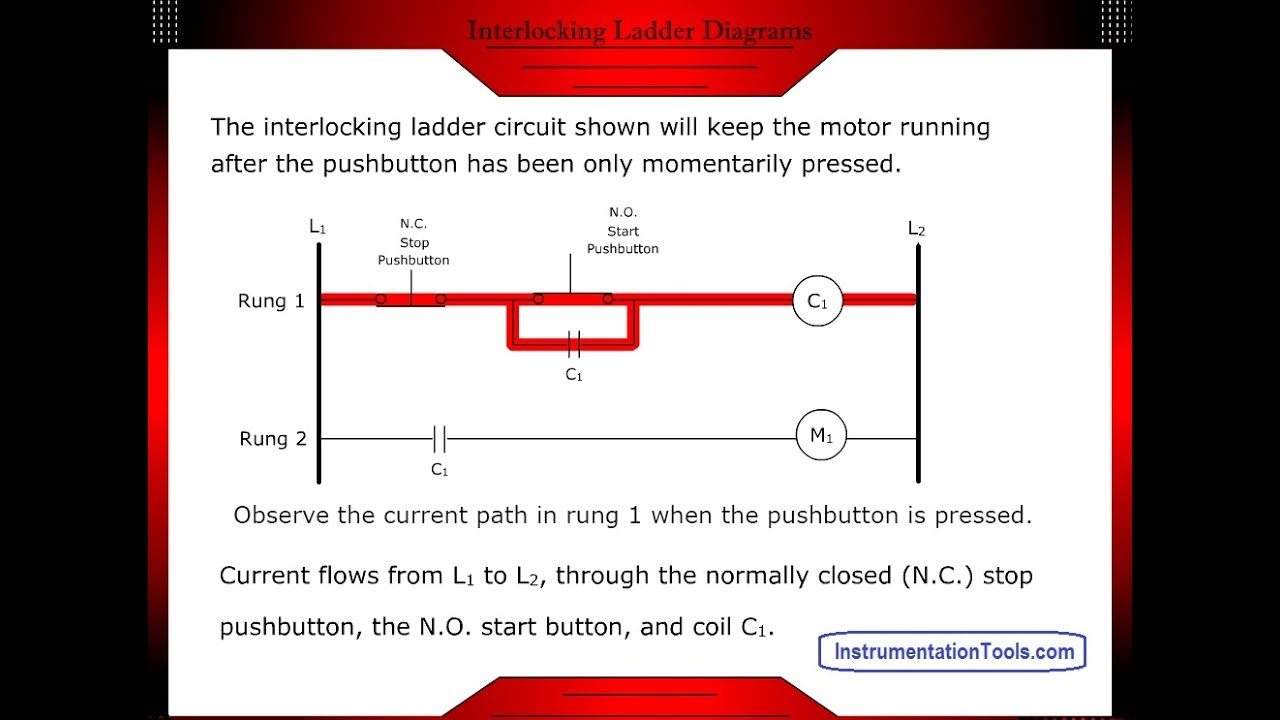 hight resolution of plc latching function